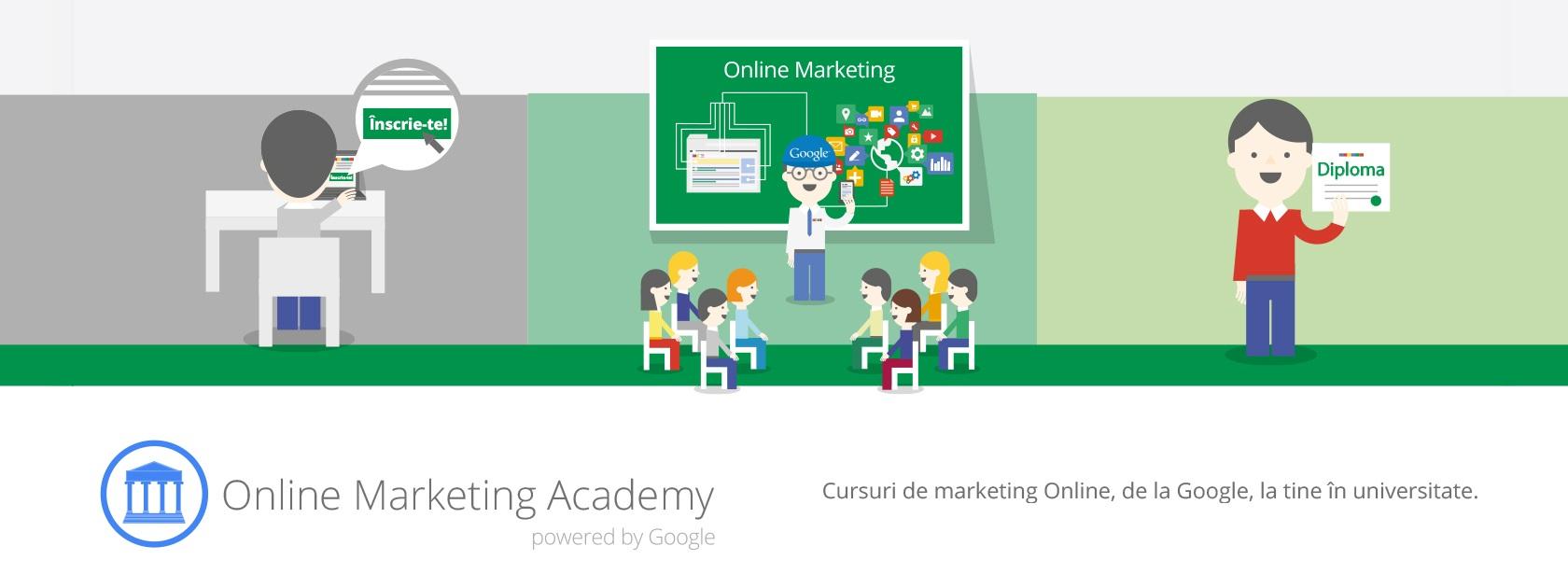 Conversion & Online Marketing Academy
